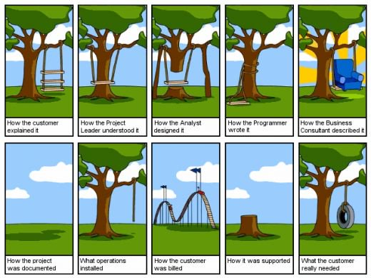 great-example-bad-web-design-comic-tree